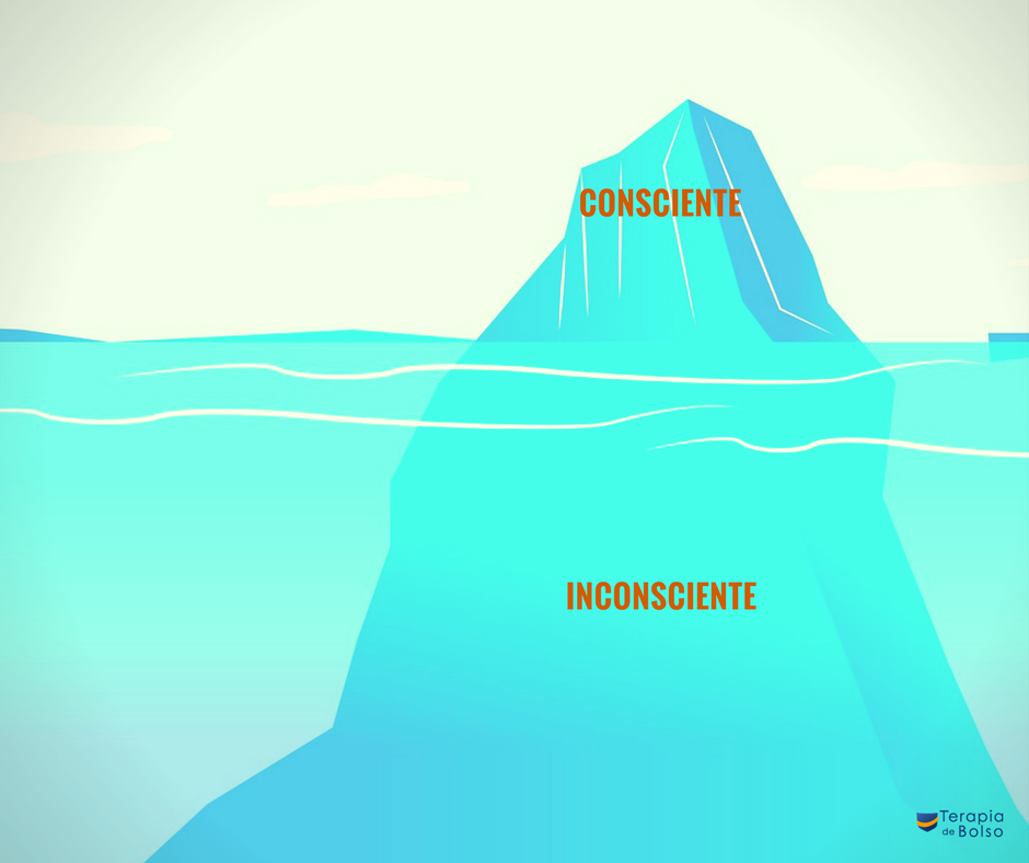 iceberg-freud-psicanalise-autoestima-psicologa-online-terapia-online